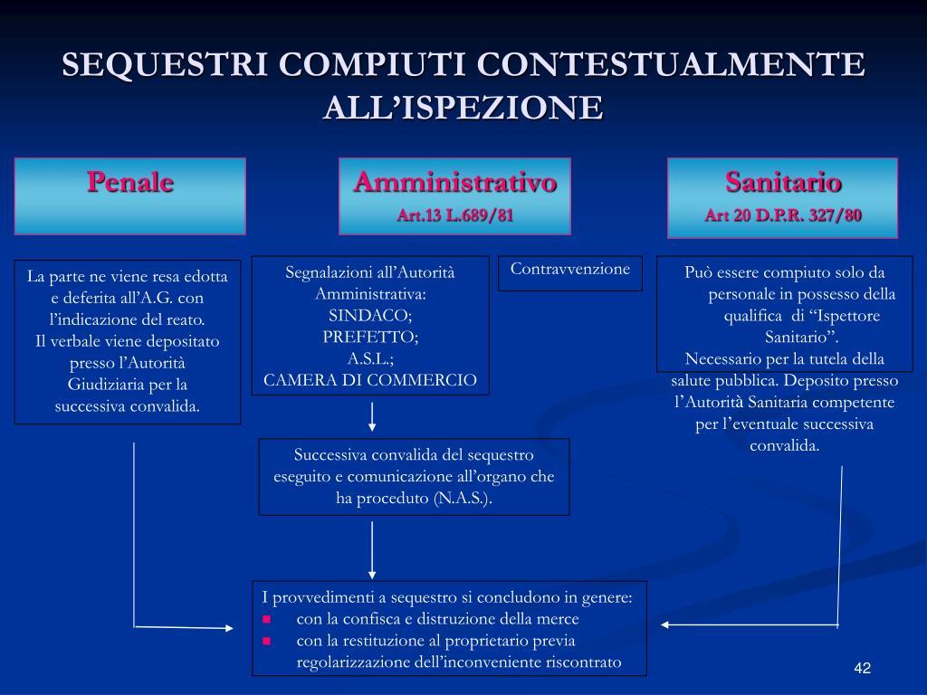 SEQUESTRI COMPIUTI CONTESTUALMENTE ALL'ISPEZIONE