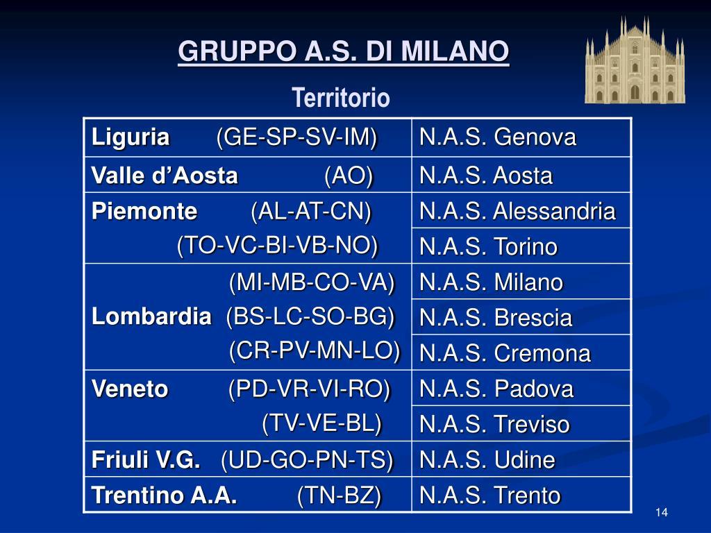 GRUPPO A.S. DI MILANO