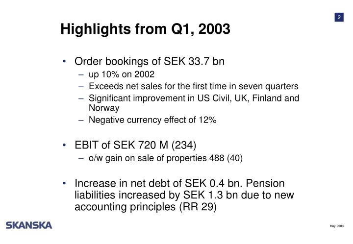Highlights from q1 2003