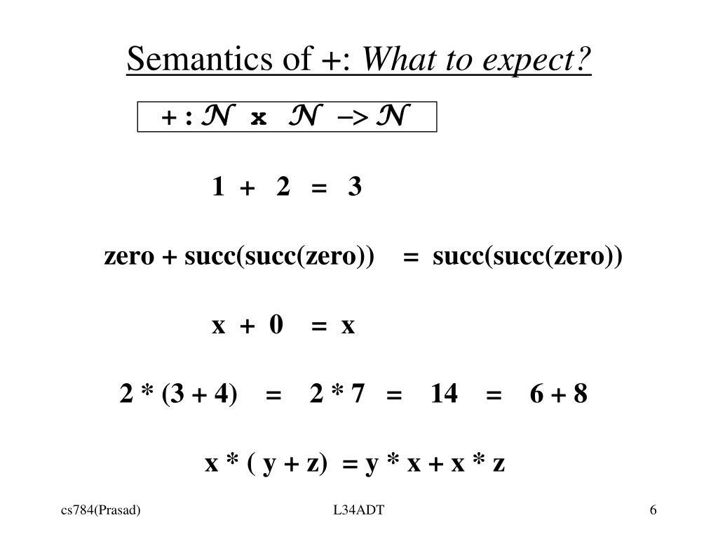 Semantics of +:
