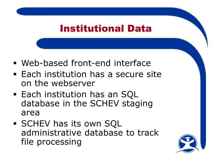 Institutional Data
