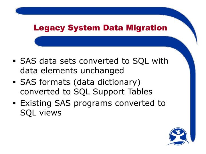 Legacy System Data Migration