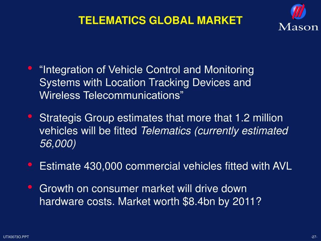 TELEMATICS GLOBAL MARKET