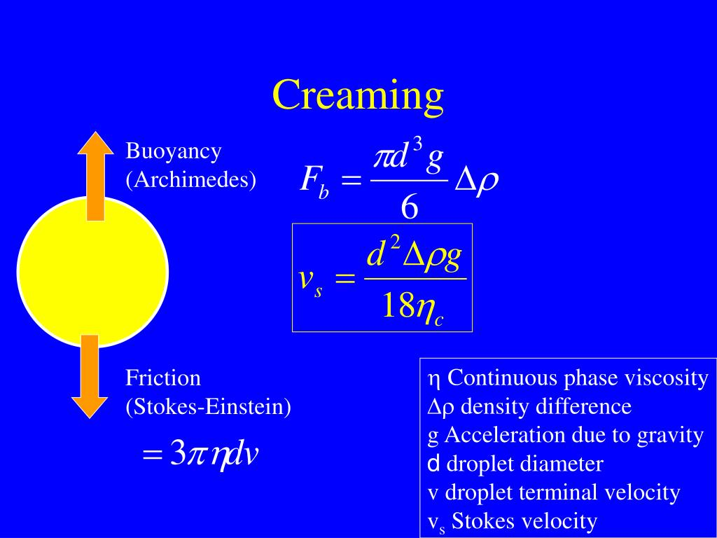 Creaming