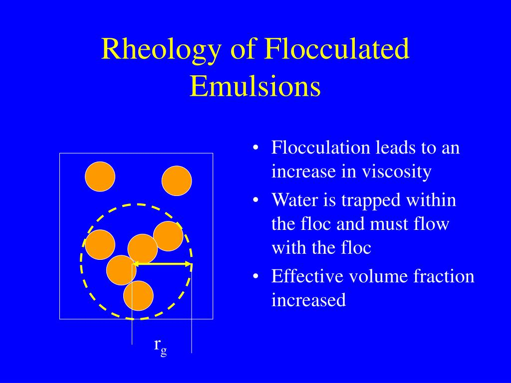 Flocculation leads to an increase in viscosity