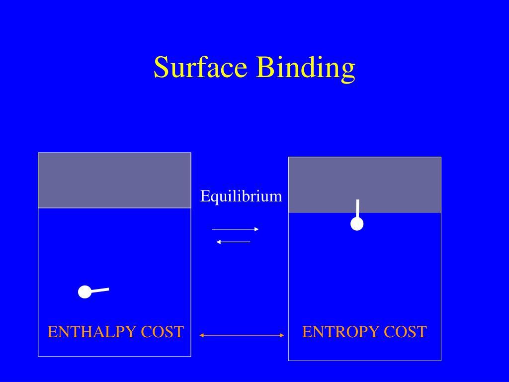 Surface Binding