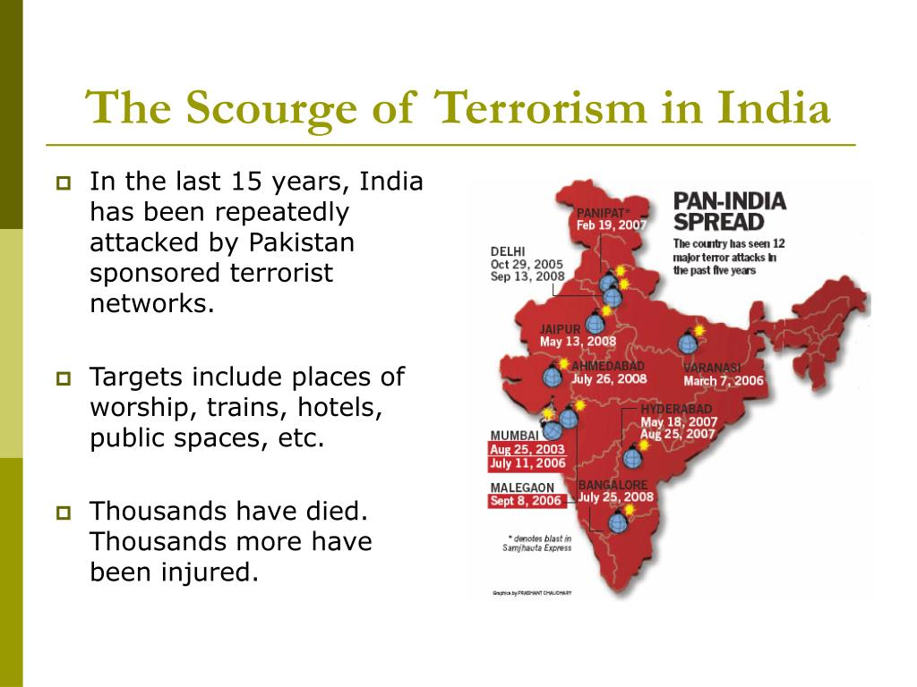 The Scourge of Terrorism in India