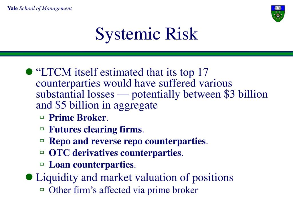 Systemic Risk