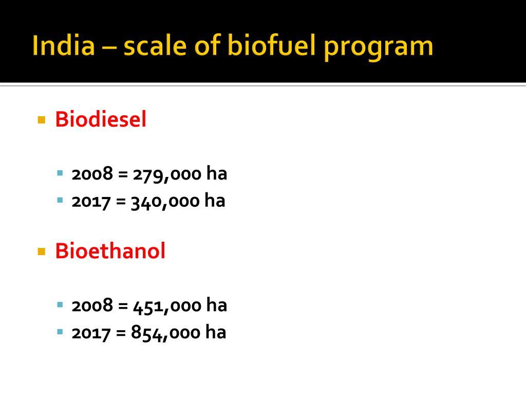 India – scale of biofuel program