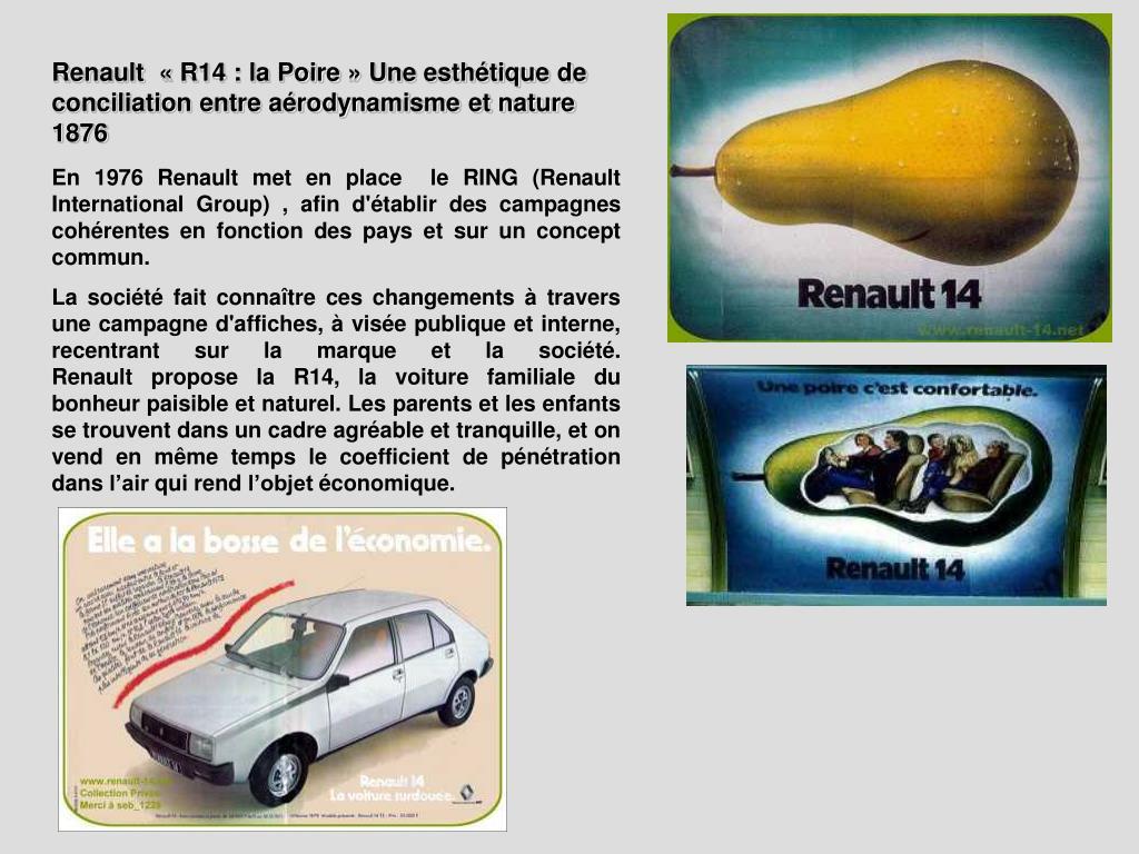 Renault  «R14 : la Poire» Une esthétique de conciliation entre aérodynamisme et nature 1876