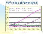 vip 2 index of power a 0 5