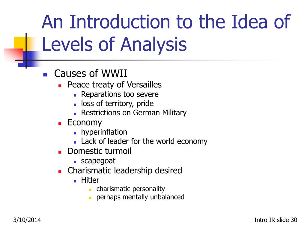 An Introduction to the Idea of Levels of Analysis