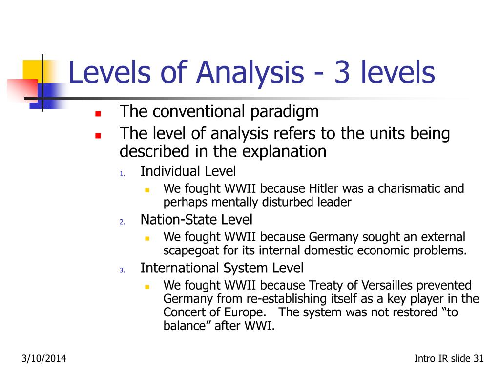 Levels of Analysis ‑ 3 levels