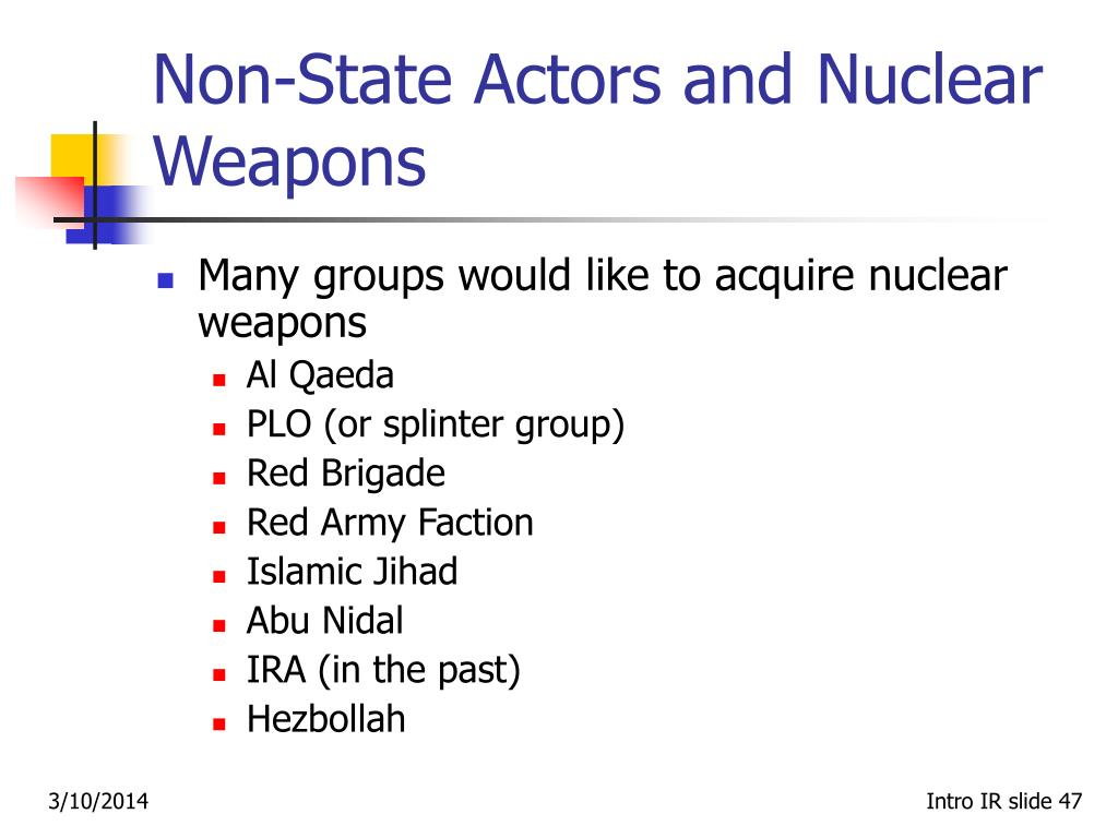 Non-State Actors and Nuclear Weapons