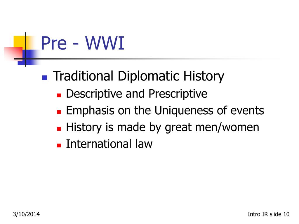 Pre ‑ WWI