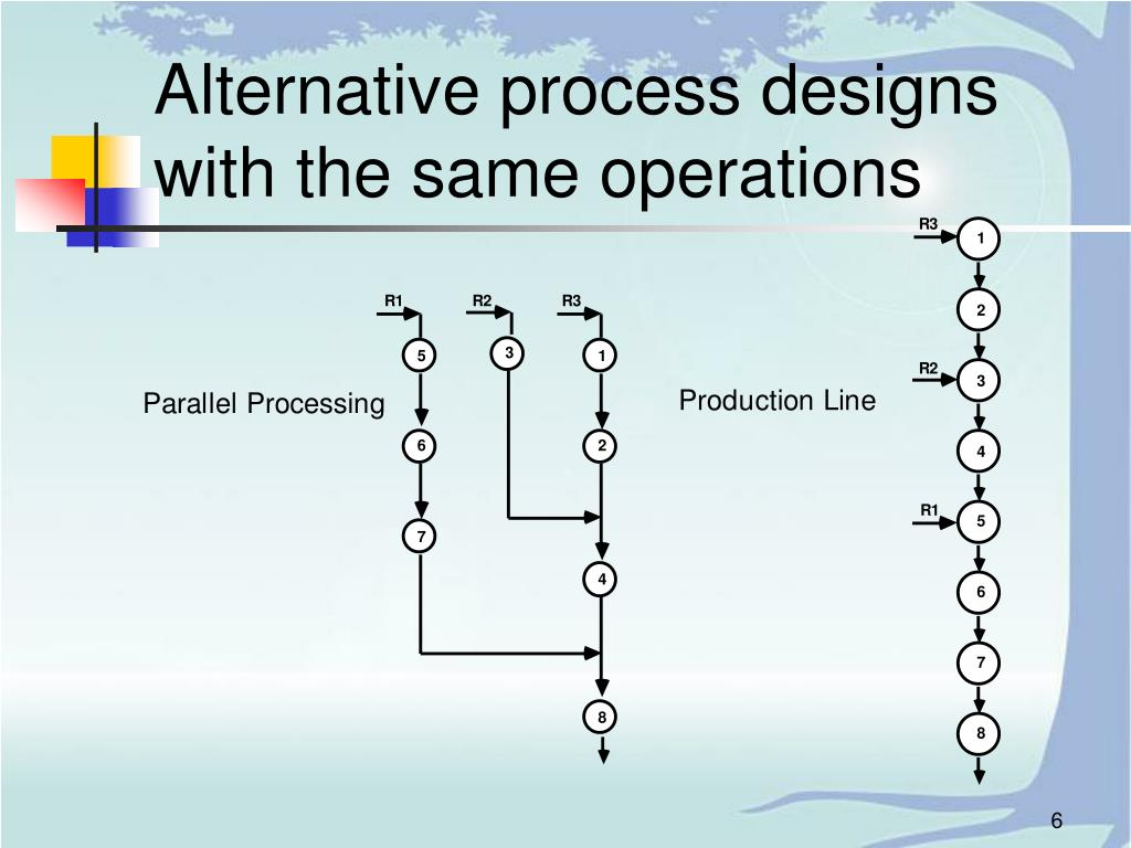 Alternative process designs with the same operations