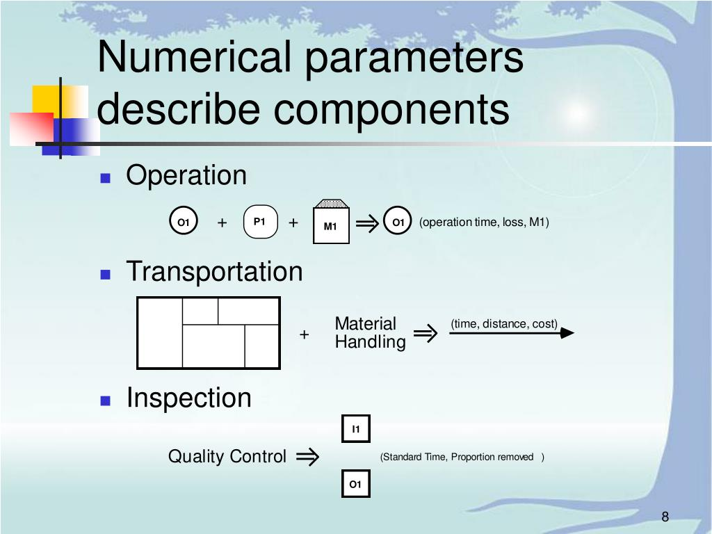 Numerical parameters describe components