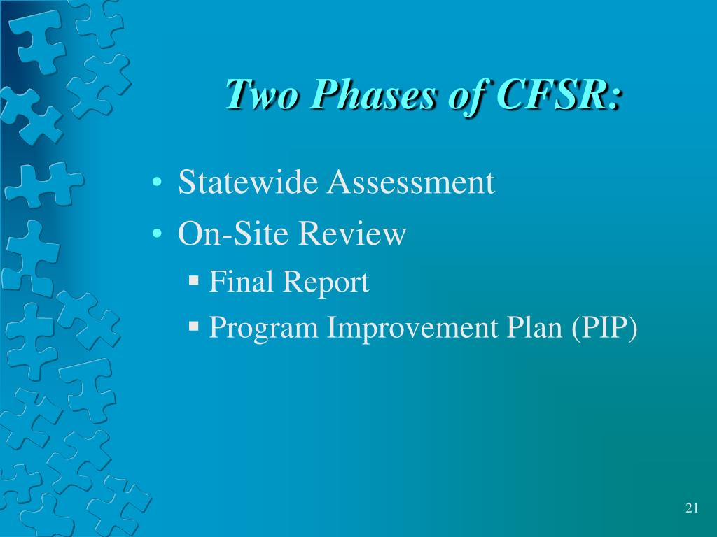 Two Phases of CFSR: