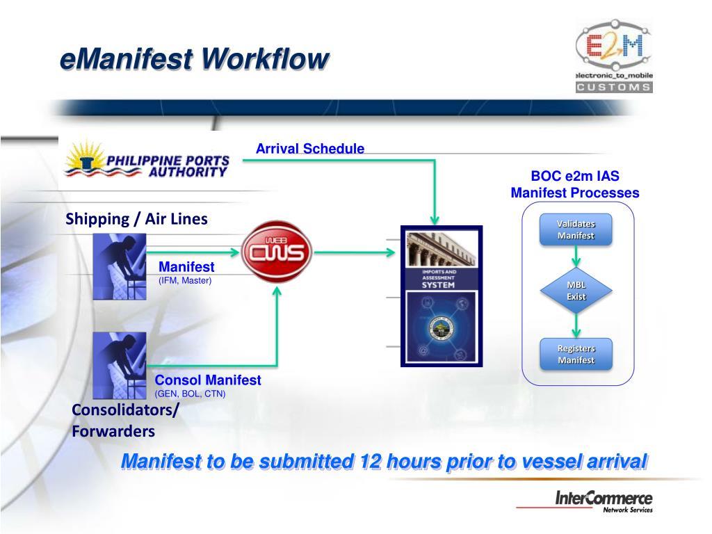 eManifest Workflow