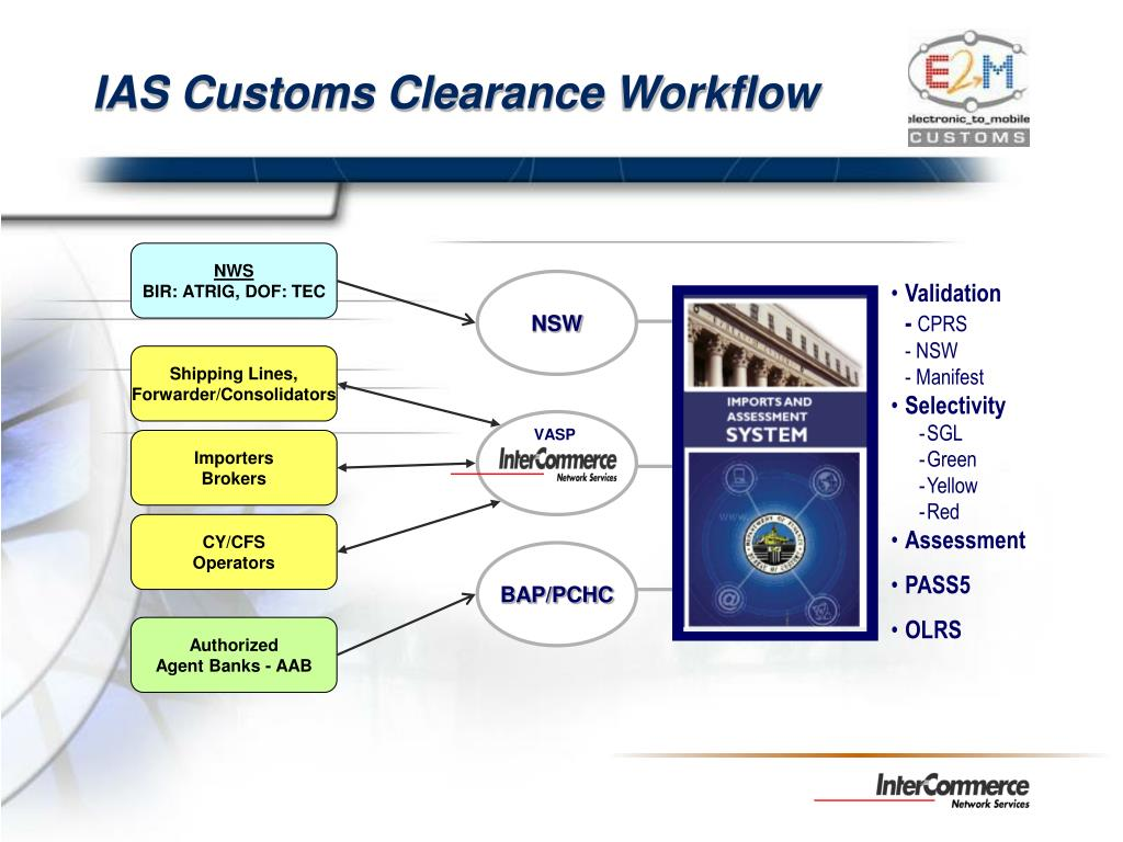 IAS Customs Clearance Workflow