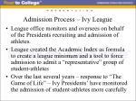 admission process ivy league