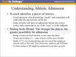 understanding athletic admission