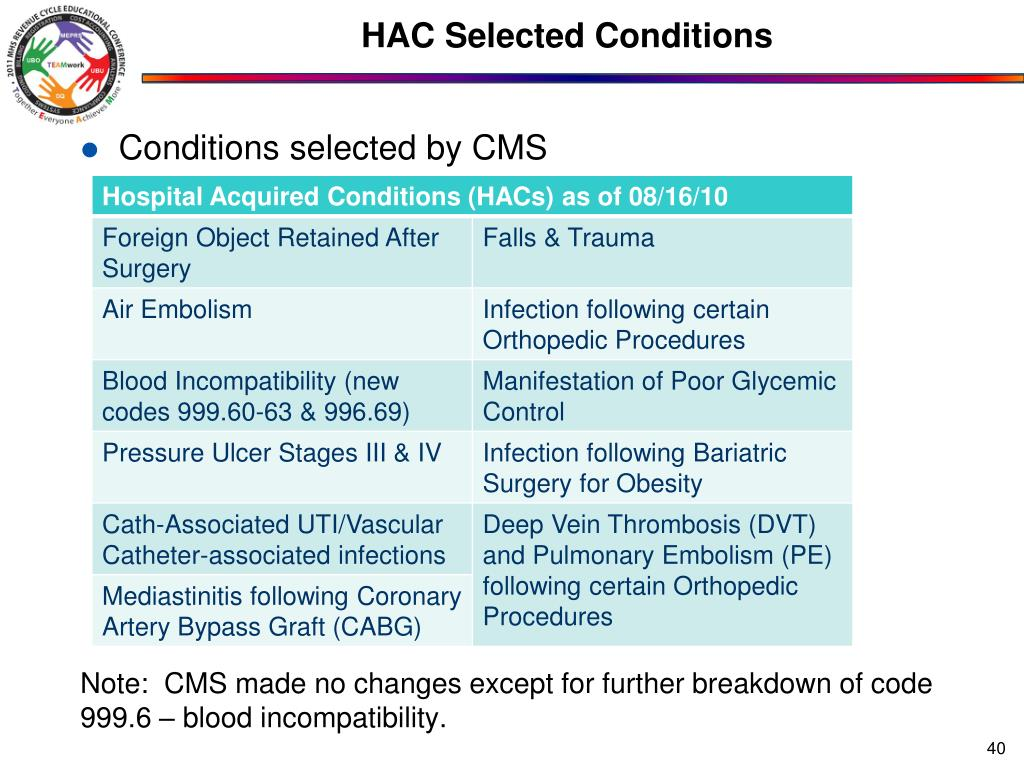 HAC Selected Conditions