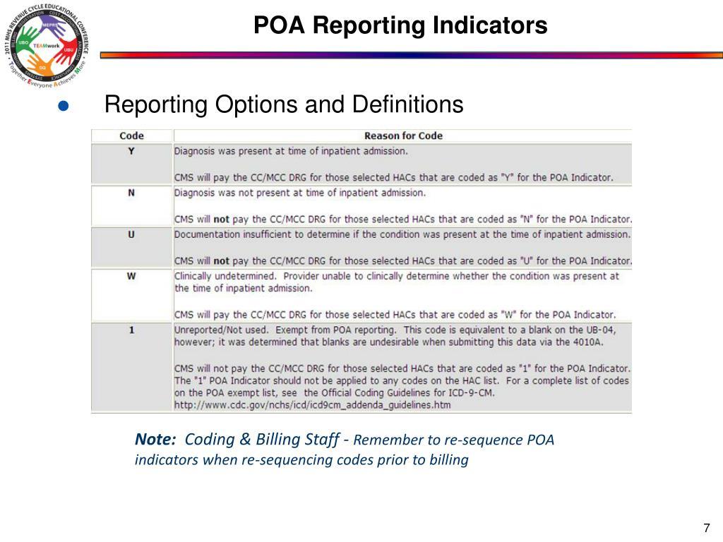 POA Reporting Indicators
