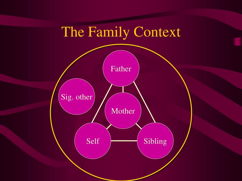 The Family Context