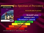 the spectrum of prevention