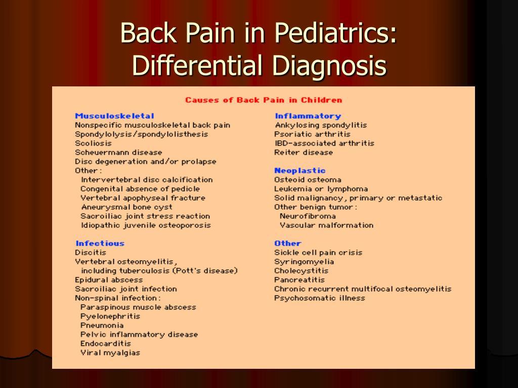 Back Pain in Pediatrics: