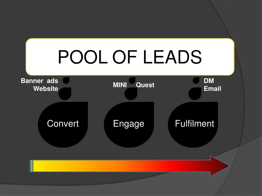 POOL OF LEADS