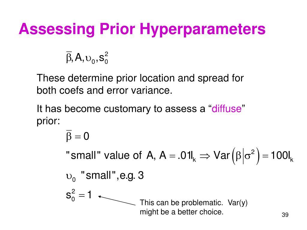 Assessing Prior Hyperparameters