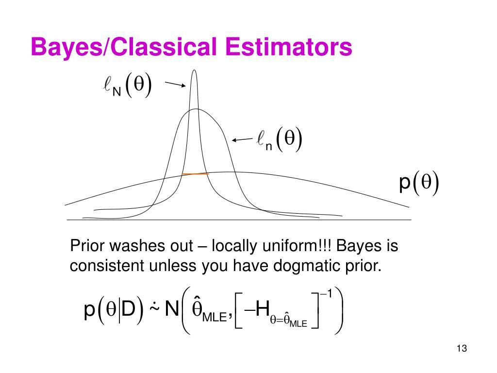 Bayes/Classical Estimators