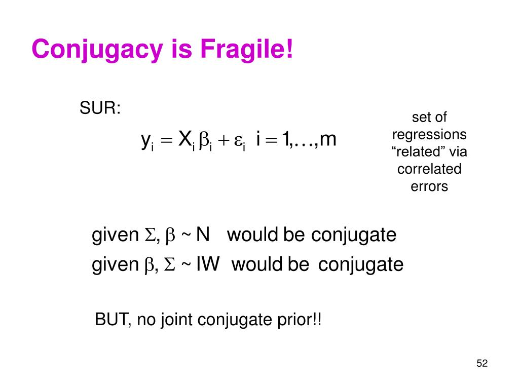 Conjugacy is Fragile!