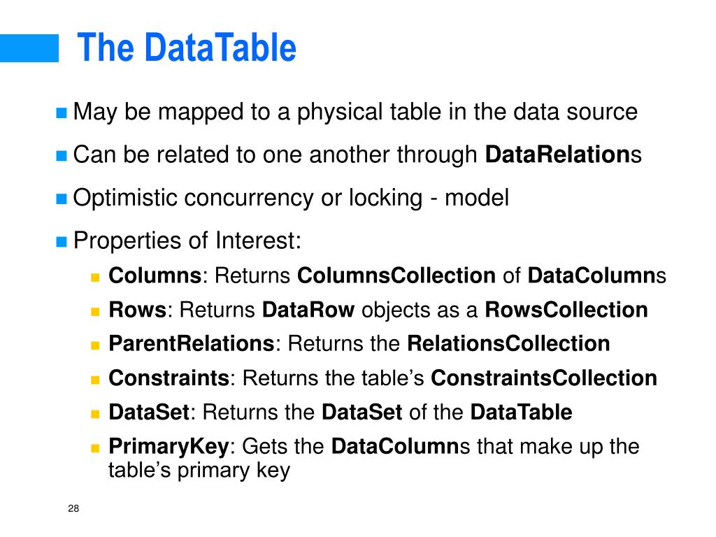 The DataTable