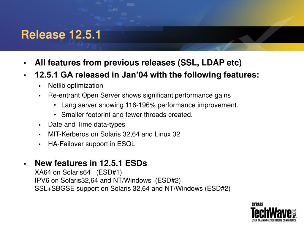 Release 12.5.1