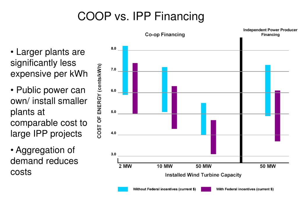 COOP vs. IPP Financing