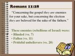 romans 11 28