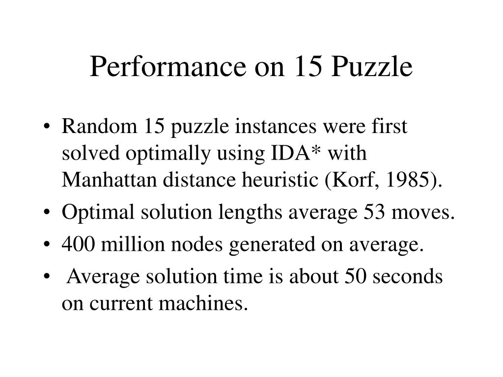 Performance on 15 Puzzle
