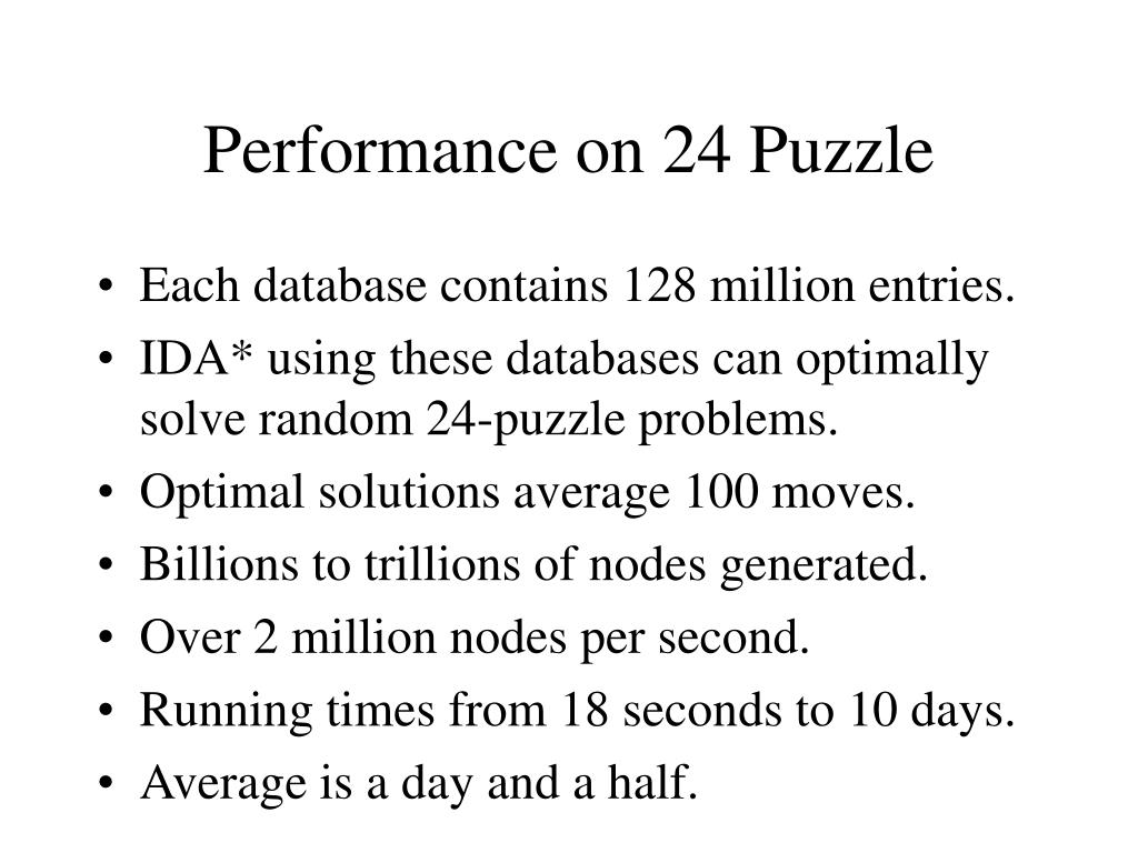 Performance on 24 Puzzle
