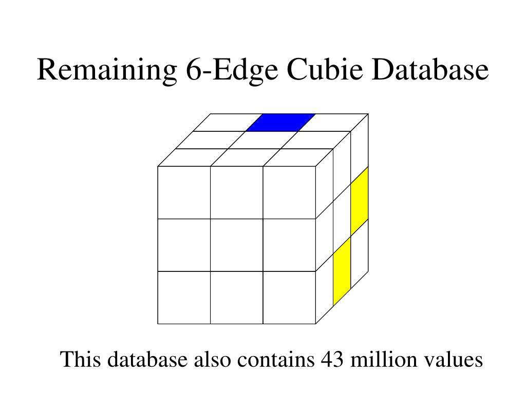 Remaining 6-Edge Cubie Database