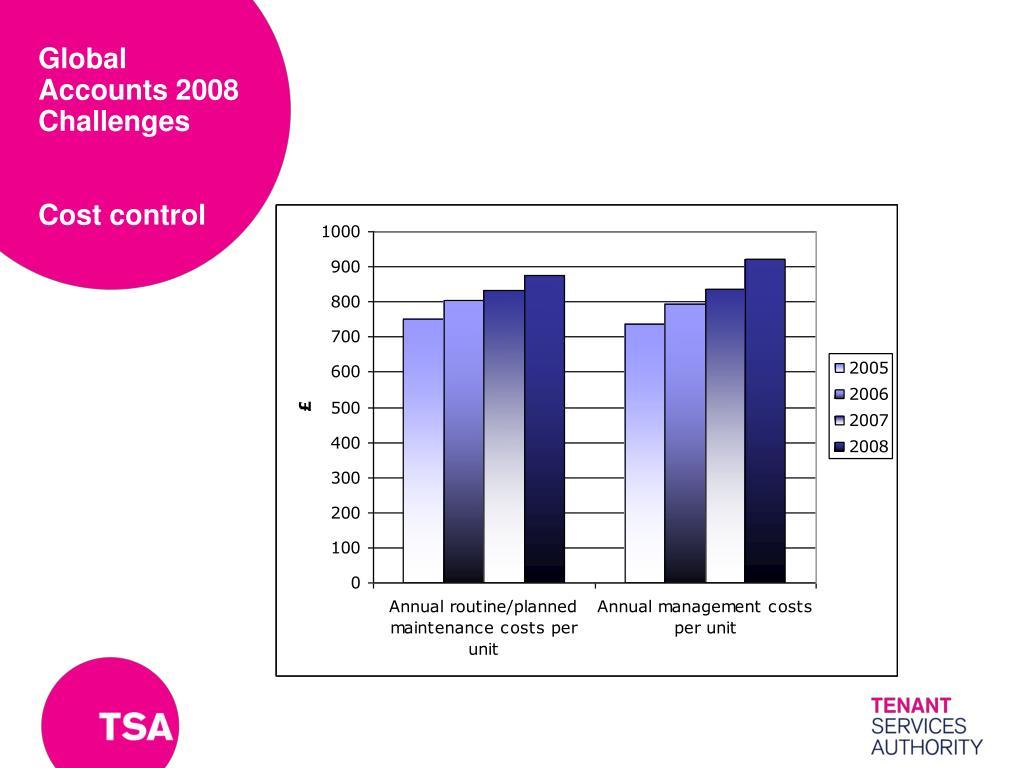 Global Accounts 2008