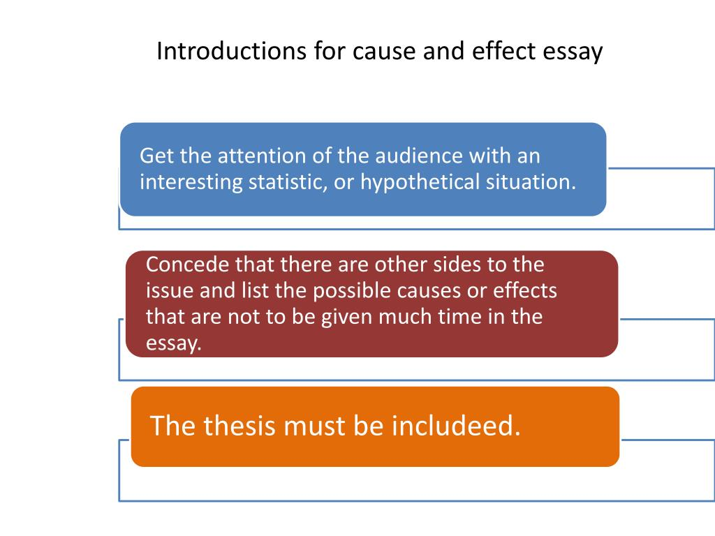 Introductions for cause and effect essay