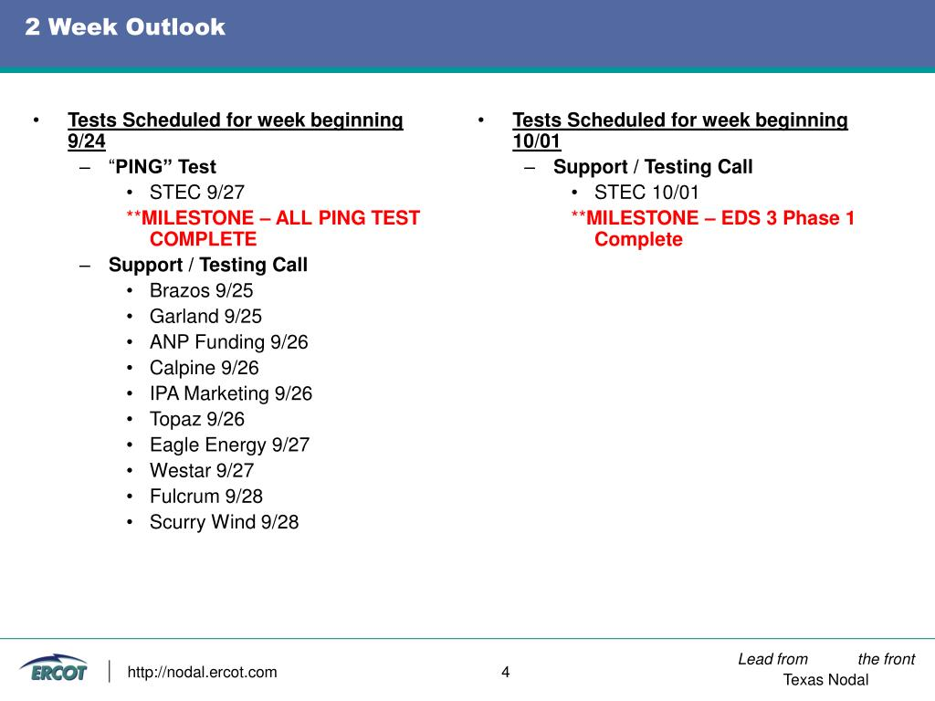 Tests Scheduled for week beginning 9/24