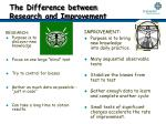 the difference between research and improvement