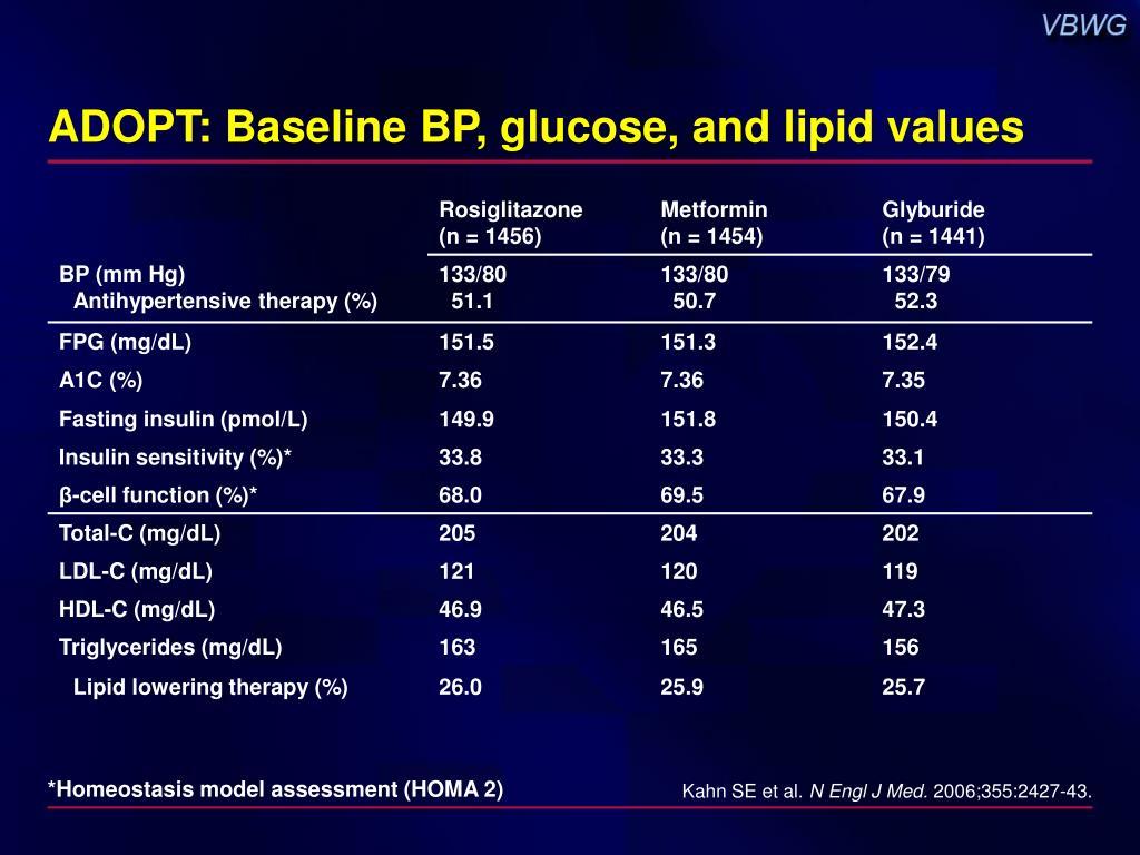 ADOPT: Baseline BP, glucose, and lipid values