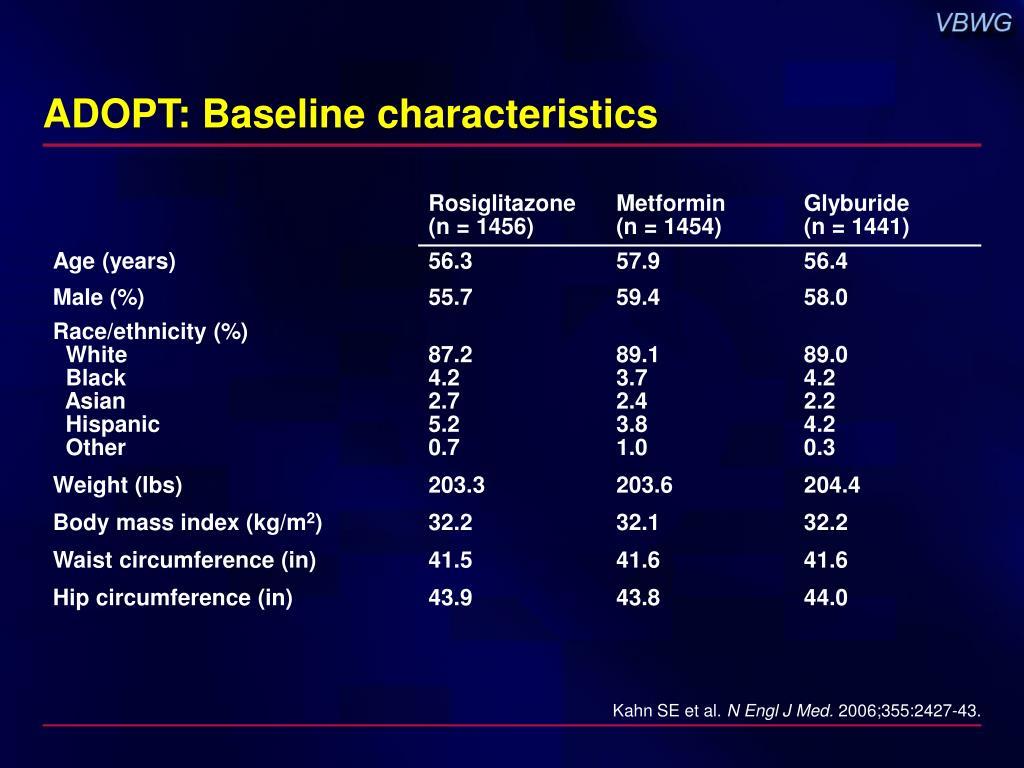 ADOPT: Baseline characteristics