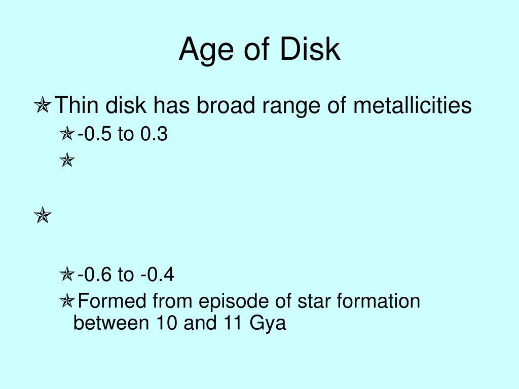 Age of Disk