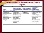 correspondence between attachment styles78